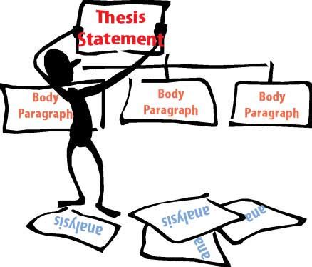 Write My Thesis Paper For Me Master and PhD Writers